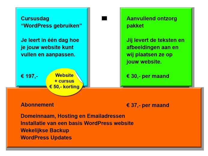 Wordpress website  en cursus mogelijkheden